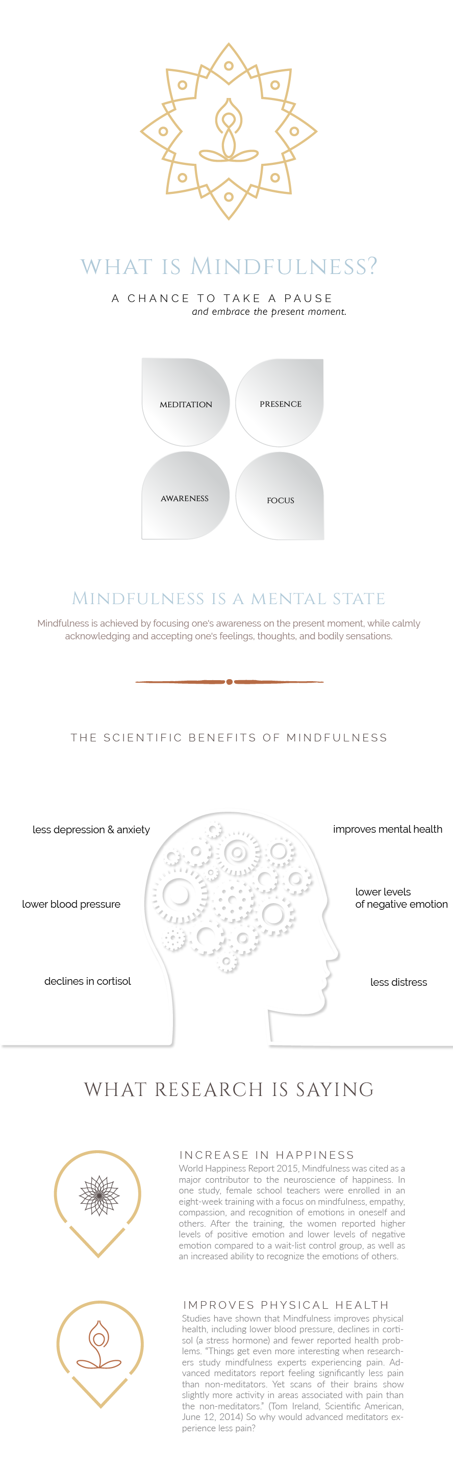 Mindfulness_Infographic_2